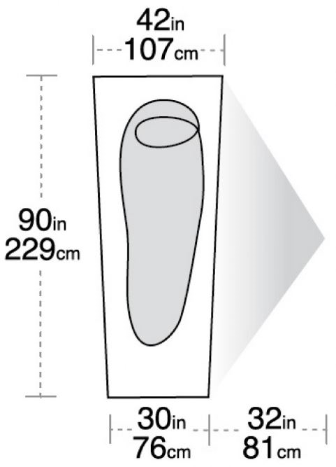 Measurement Specs - Big Agnes UL1 Tent